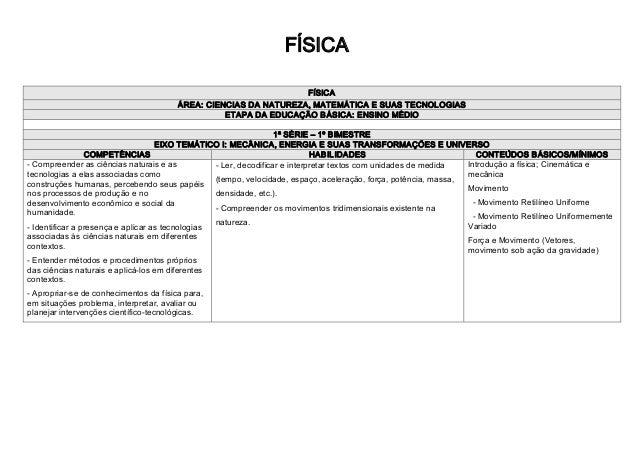 FÍSICA FÍSICA ÁREA:CIENCIASDANATUREZA,MATEMÁTICAESUASTECNOLOGIAS ETAPADAEDUCAÇÃOBÁSICA:ENSINOMÉDIO 1ªSÉRI...