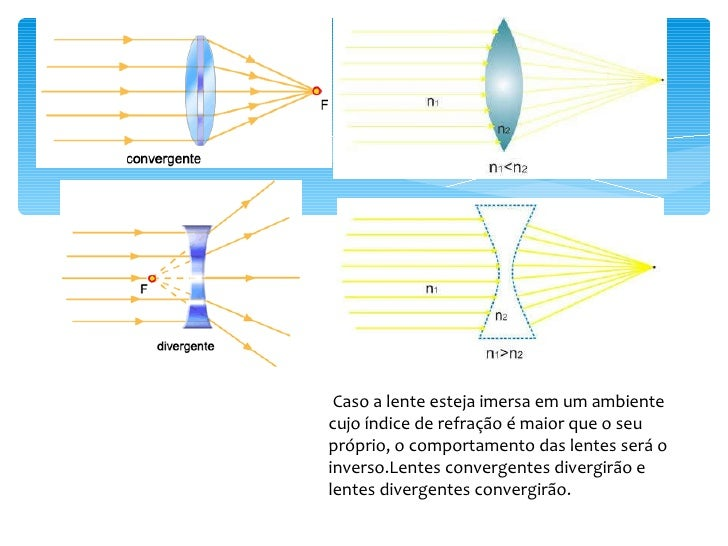 lentes convergentes yahoo dating