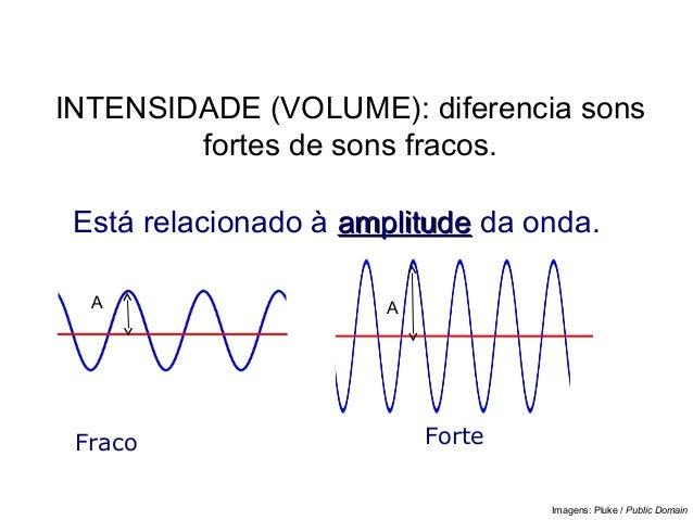 INTENSIDADE (VOLUME): diferencia sons fortes de sons fracos. Está relacionado à amplitudeamplitude da onda. ForteFraco FÍS...