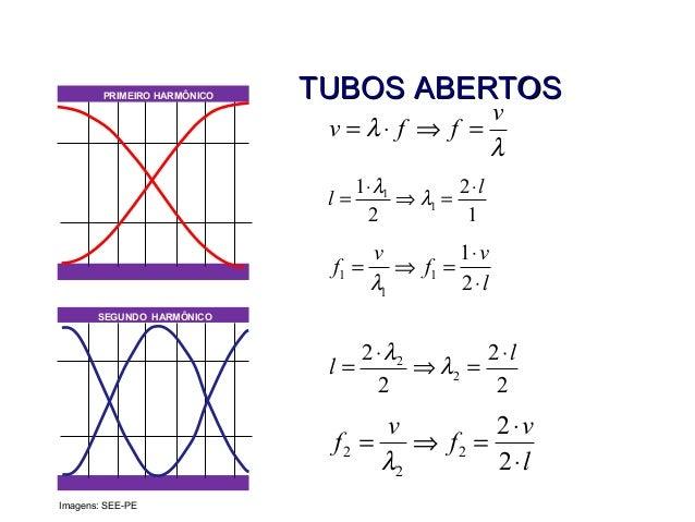 TUBOS ABERTOSTUBOS ABERTOS λ λ v ffv =⇒⋅= 1 2 2 1 1 1 l l ⋅ =⇒ ⋅ = λ λ l v f v f ⋅ ⋅ =⇒= 2 1 1 1 1 λ 2 2 2 2 2 2 l l ⋅ =⇒ ...