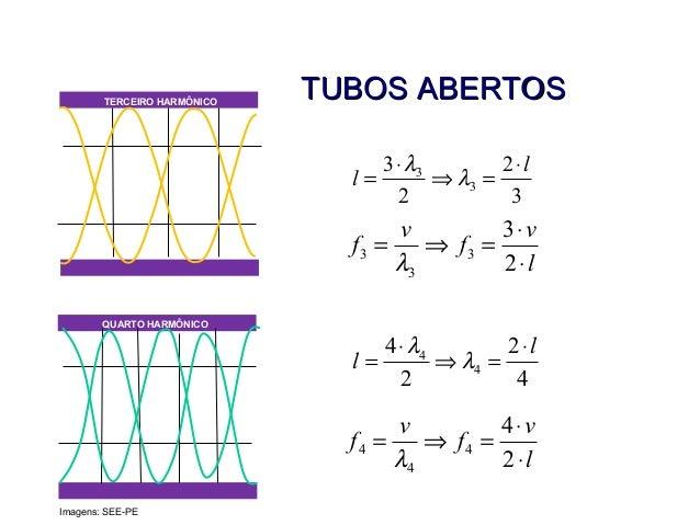 3 2 2 3 3 3 l l ⋅ =⇒ ⋅ = λ λ l v f v f ⋅ ⋅ =⇒= 2 3 3 3 3 λ 4 2 2 4 4 4 l l ⋅ =⇒ ⋅ = λ λ l v f v f ⋅ ⋅ =⇒= 2 4 4 4 4 λ TUBO...