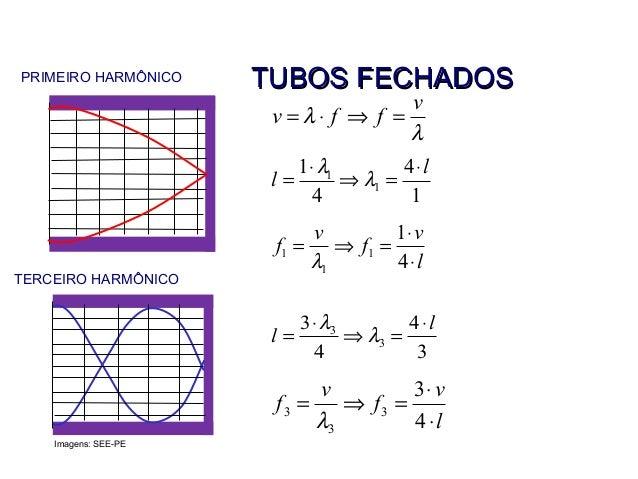 TUBOS FECHADOSTUBOS FECHADOS λ λ v ffv =⇒⋅= 1 4 4 1 1 1 l l ⋅ =⇒ ⋅ = λ λ l v f v f ⋅ ⋅ =⇒= 4 1 1 1 1 λ 3 4 4 3 3 3 l l ⋅ =...