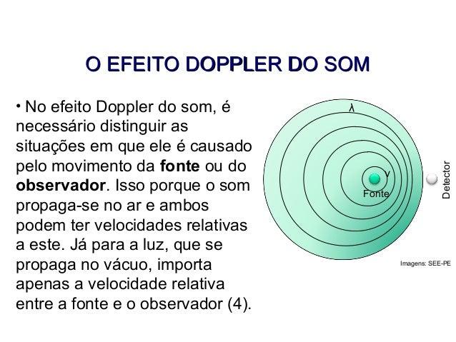 • No efeito Doppler do som, é necessário distinguir as situações em que ele é causado pelo movimento da fonte ou do observ...