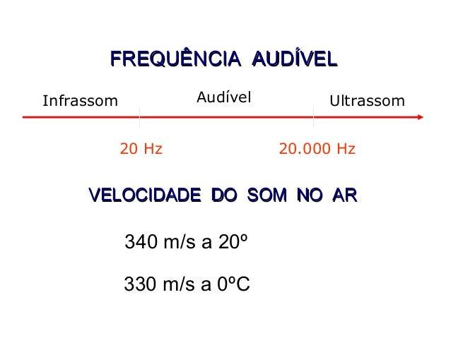 FREQUÊNCIA AUDÍVELFREQUÊNCIA AUDÍVEL Infrassom Audível Ultrassom 20 Hz 20.000 Hz VELOCIDADE DO SOM NO ARVELOCIDADE DO SOM ...