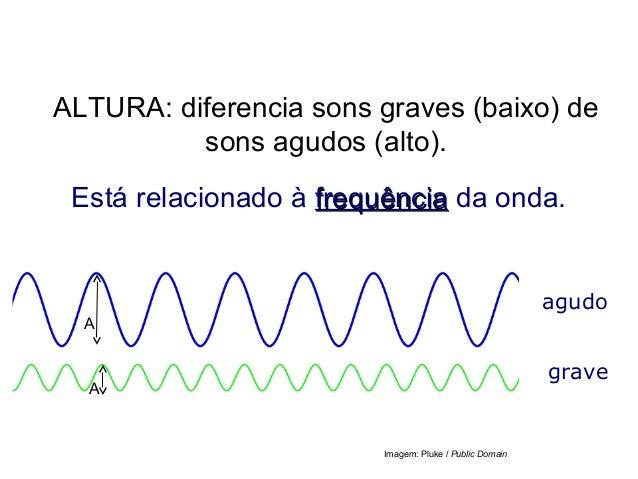 ALTURA: diferencia sons graves (baixo) de sons agudos (alto). Está relacionado à frequênciafrequência da onda. agudo grave...