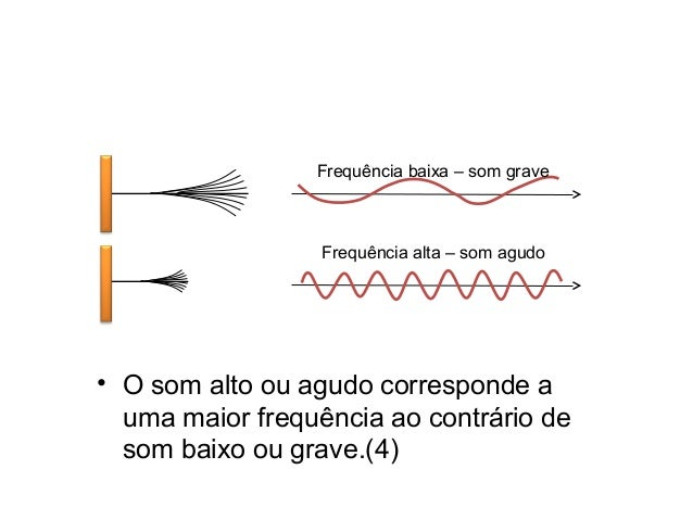 Física , 2º Ano ALTA E BAIXA FREQUÊNCIA • O som alto ou agudo corresponde a uma maior frequência ao contrário de som baixo...