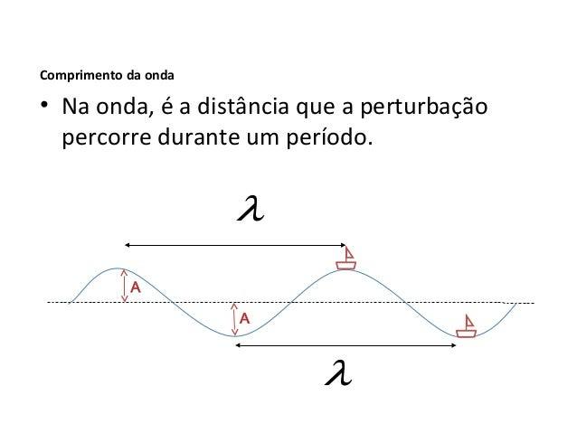 Física , 2º Ano COMPRIMENTO DE ONDA (λ) Comprimento da onda • Na onda, é a distância que a perturbação percorre durante um...