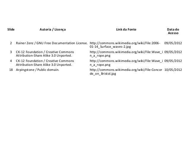Slide Autoria / Licença Link da Fonte Data do Acesso 2 Rainer Zenz / GNU Free Documentation License. http://commons.wikime...