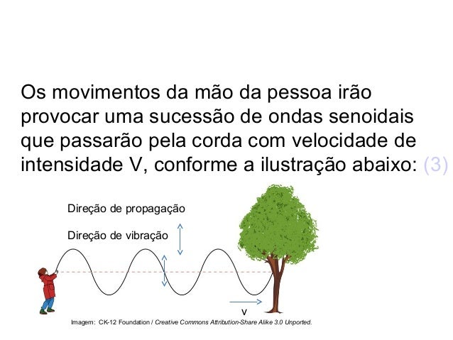 Física , 2º Ano ONDULATÓRIA Os movimentos da mão da pessoa irão provocar uma sucessão de ondas senoidais que passarão pela...