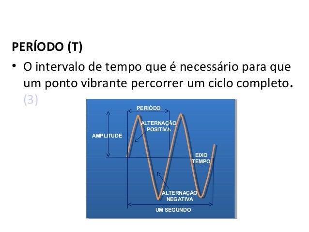 Fisica frequencia e periodo