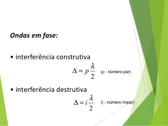 Ondas em fase:  •interferênciaconstrutiva •interferênciadestrutiva FÍSICA, 2º Ano do Ensino Médio Ondulatória 2 λ p=∆...