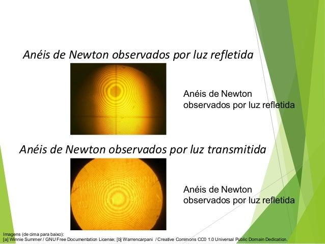 Anéis de Newton observados por luz refletida Anéis de Newton observados por luz transmitida FÍSICA, 2º Ano do Ensino Médio...