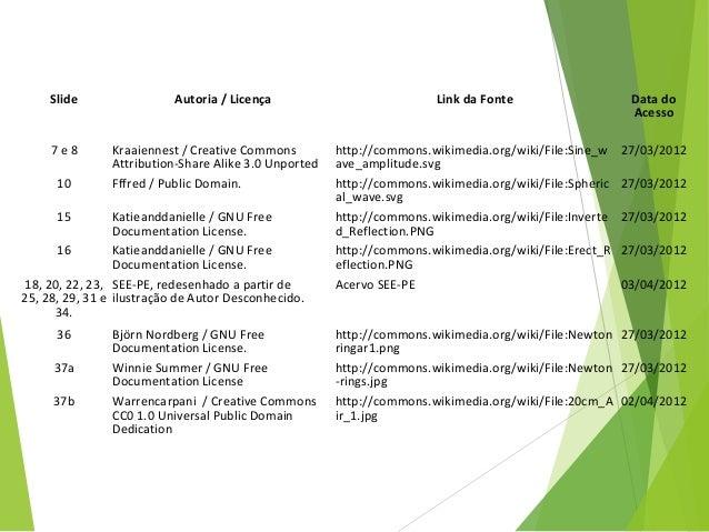 Slide Autoria / Licença Link da Fonte Data do Acesso 7 e 8 Kraaiennest / Creative Commons Attribution-Share Alike 3.0 Unpo...