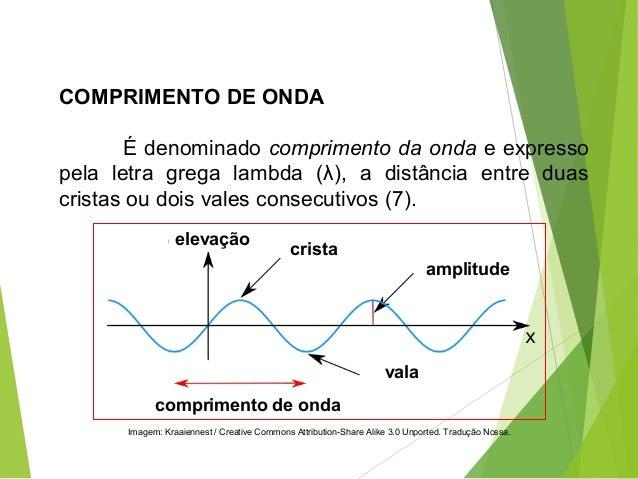 COMPRIMENTO DE ONDA É denominado comprimento da onda e expresso pela letra grega lambda (λ), a distância entre duas crista...