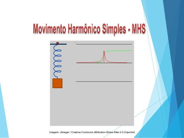 FÍSICA, 2ª Ano Ondulatória: Movimento Harmônico Simples e a cinemática no MHS Imagem: Jkrieger / Creative Commons Attribut...
