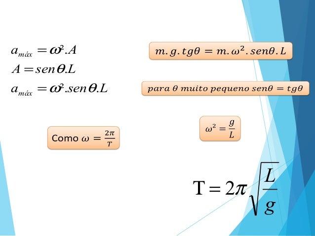 Lsena LsenA Aa máx máx .². . ². θω θ ω = = = g L π2=Τ