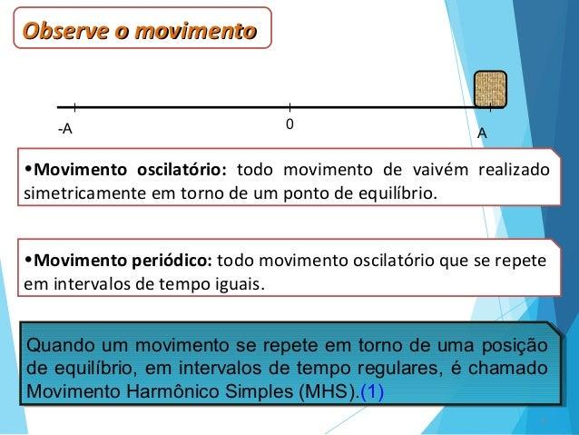 3 A 0-A Observe o movimentoObserve o movimento •Movimento oscilatório: todo movimento de vaivém realizado simetricamente e...