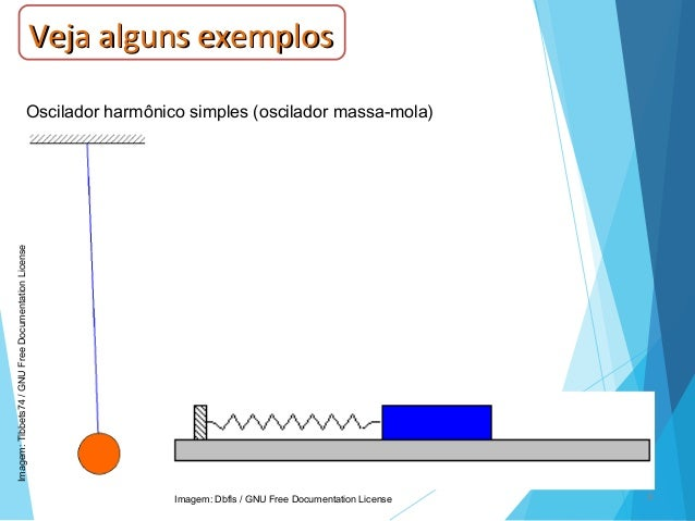 4 Veja alguns exemplosVeja alguns exemplos Oscilador harmônico simples (oscilador massa-mola) Imagem:Tibbets74/GNUFreeDocu...