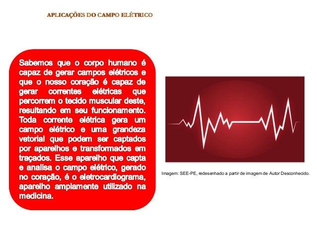 APLICAÇÕES DO CAMPO ELÉTRICOAPLICAÇÕES DO CAMPO ELÉTRICO A observação de que o corpo elétrico humano é capaz de gerar camp...