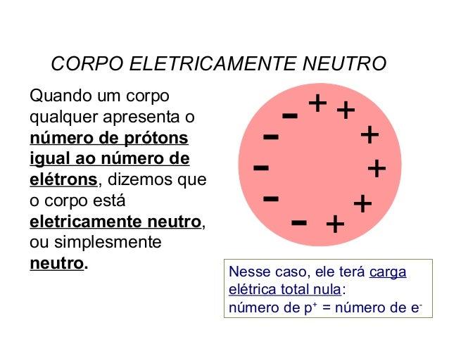 CORPO ELETRICAMENTE NEUTRO Quando um corpo qualquer apresenta o número de prótons igual ao número de elétrons, dizemos que...