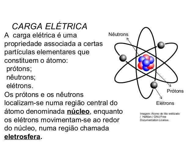 CARGA ELÉTRICA A carga elétrica é uma propriedade associada a certas partículas elementares que constituem o átomo: próton...