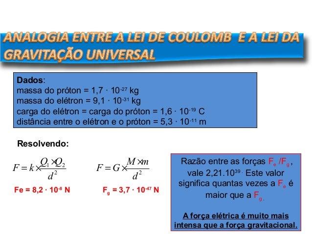 FÍSICA, 3º Ano do Ensino Médio Lei de Coulomb Dados: massa do próton = 1,7 · 10-27 kg massa do elétron = 9,1 · 10-31 kg ca...