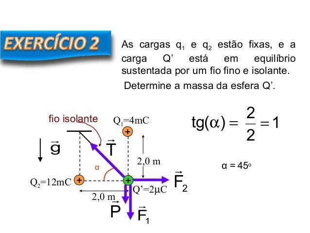 FÍSICA, 3º Ano do Ensino Médio Lei de Coulomb α fio isolante 2,0 m Q2=12mC Q1=4mC Q'=2µC 2,0 m As cargas q1 e q2 estão fix...