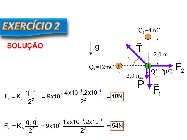 FÍSICA, 3º Ano do Ensino Médio Lei de Coulomb SOLUÇÃO 2 63 9 2 10x2.10x4 10x9 −− = N18=2 ' .1 o1 2 qq KF = 2 63 9 2 10x2.1...