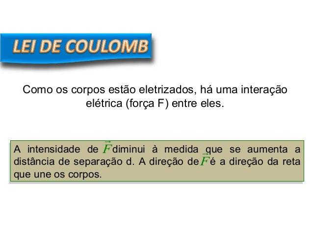 FÍSICA, 3º Ano do Ensino Médio Lei de Coulomb Como os corpos estão eletrizados, há uma interação elétrica (força F) entre ...