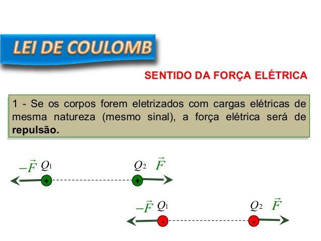 FÍSICA, 3º Ano do Ensino Médio Lei de Coulomb 1 - Se os corpos forem eletrizados com cargas elétricas de mesma natureza (m...