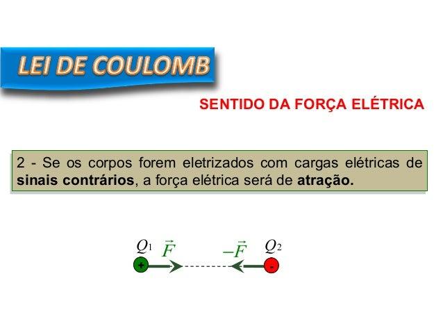 FÍSICA, 3º Ano do Ensino Médio Lei de Coulomb 2 - Se os corpos forem eletrizados com cargas elétricas de sinais contrários...