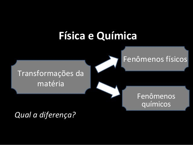Física e QuímicaFísica e Química Transformações da matéria Qual a diferença? Fenômenos físicos Fenômenos químicos