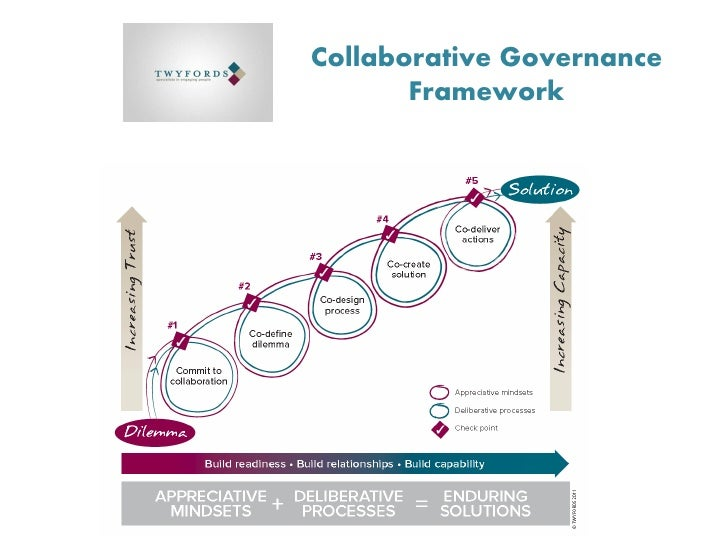Teaching Collaborative Governance : Fsi collaborative water planning framework