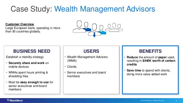 © 2016 BlackBerry. All Rights Reserved. 15 15 Case Study: Wealth Management Advisors USERSBUSINESS NEED BENEFITS Establish...