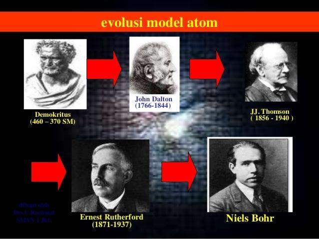 Fsk atom lengkap Slide 3