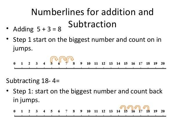 Subtraction homework y1