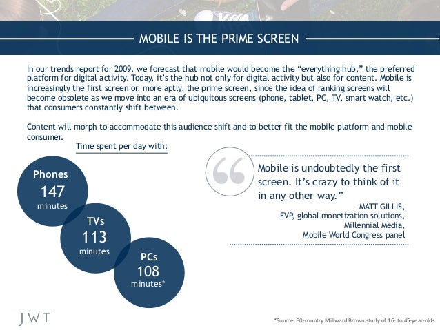 MOBILE IS THE PRIME SCREEN 147 minutes Phones *Source:  30-‐country  Millward  Brown  study  of  16-‐  to...