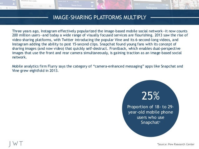 IMAGE-SHARING PLATFORMS MULTIPLY *Source: Pew Research Center   Three years ago, Instagram effectively popularized the i...