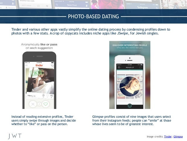 PHOTO-BASED DATING Tinder and various other apps vastly simplify the online dating process by condensing profiles down to ...