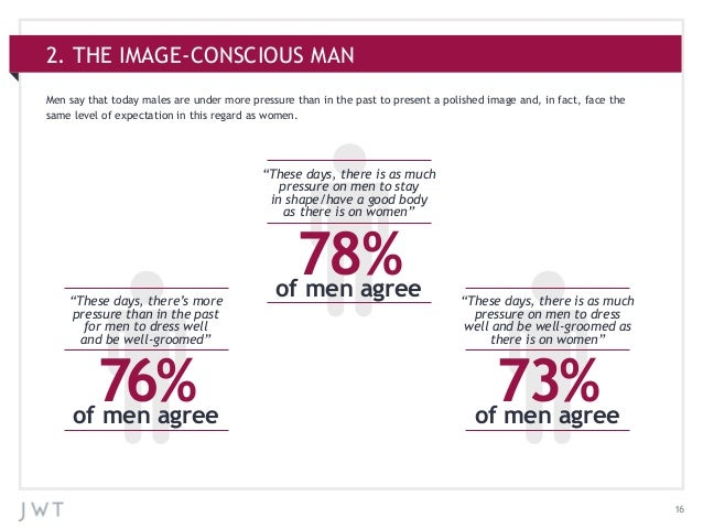 16Men say that today males are under more pressure than in the past to present a polished image and, in fact, face thesame...
