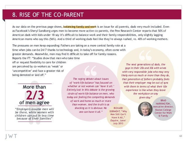 638. RISE OF THE CO-PARENTAs our data on the previous page shows, balancing family and work is an issue for all parents, d...