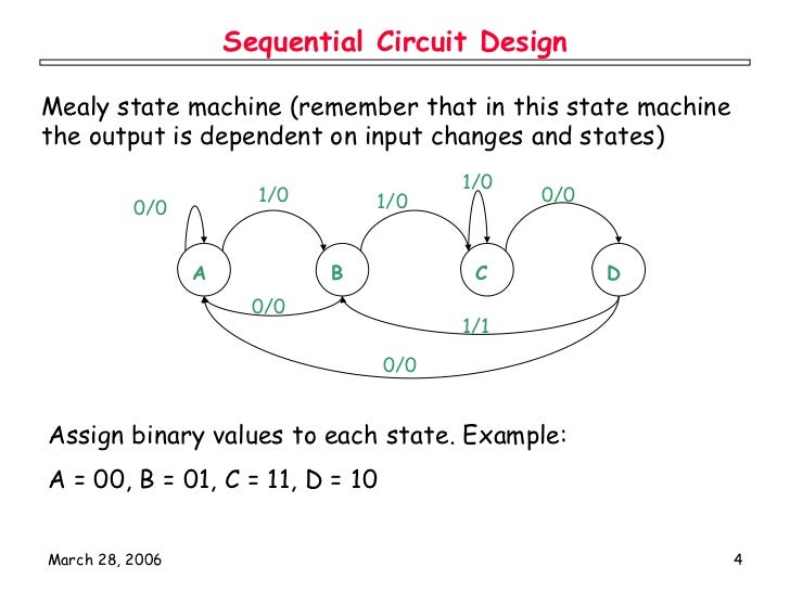 fsm sequence detector rh slideshare net 1111 sequence detector state diagram 1111 sequence detector state diagram
