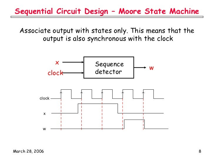 Fsm sequence detector