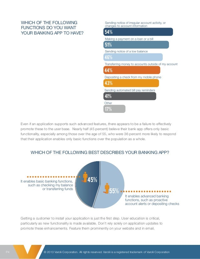 Mobile banking survey report