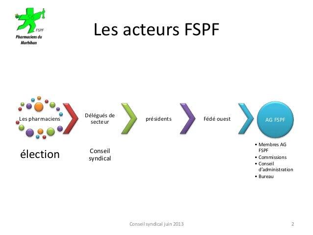 Fspf Slide 2