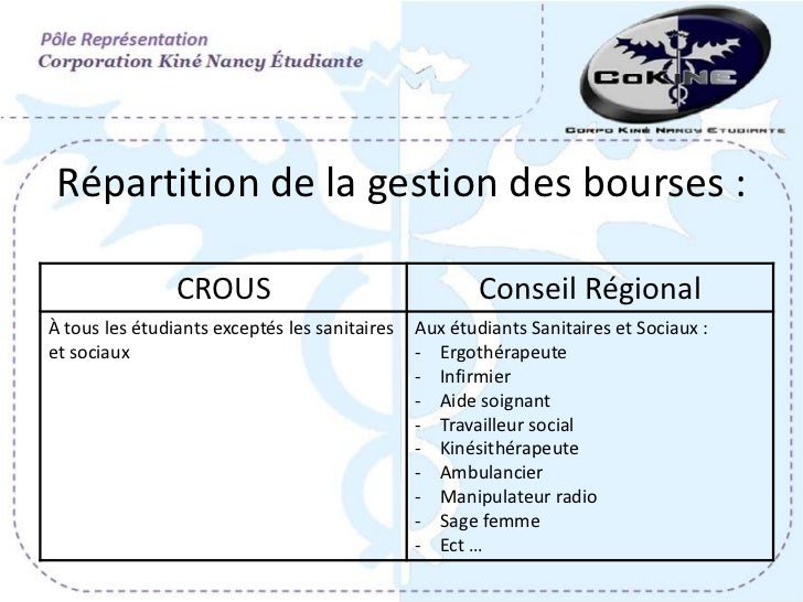 Répartition de la gestion des bourses :                CROUS                                  Conseil RégionalÀ tous les é...
