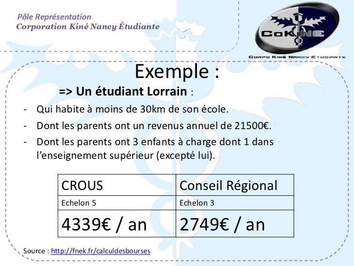Exemple :           => Un étudiant Lorrain :- Qui habite à moins de 30km de son école.- Dont les parents ont un revenus an...