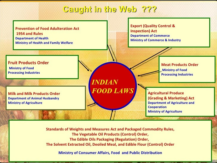 food adulteration in india and law India tops list of websites blocked as the maximum punishment for food adulteration above law dutt also said adulteration cases had doubled from 1,162 in.