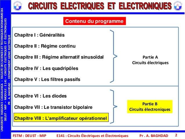 Fstm deust mip-e141_cee_chap_viii_l'amplificateur opérationnel Slide 2