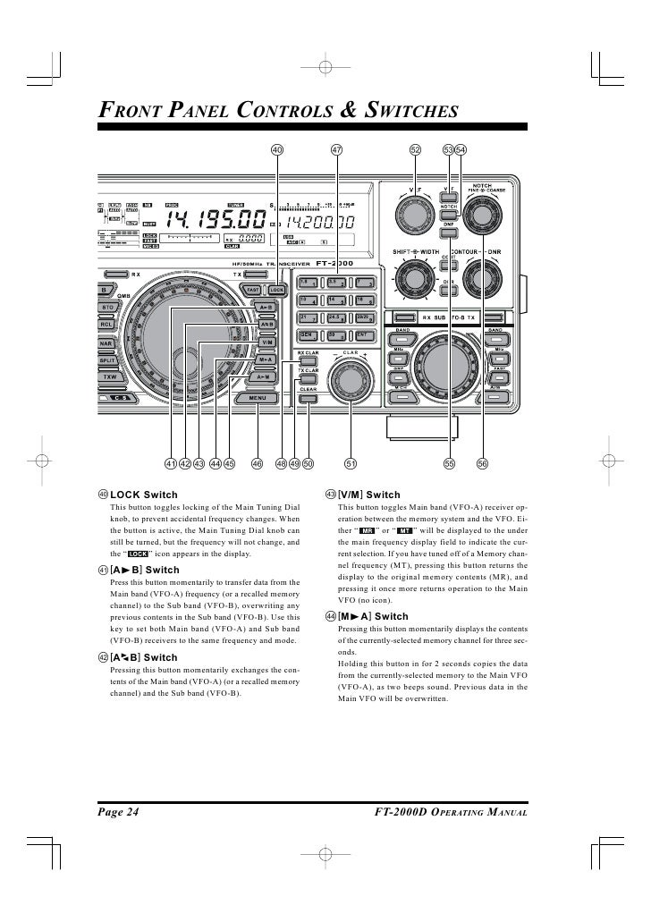 Ft 2000d Operating Manual